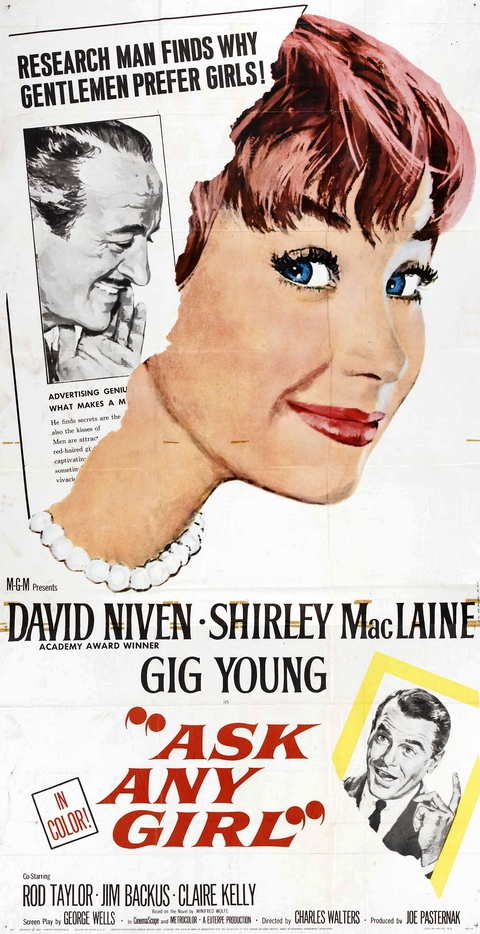 Une Fille Tres Avertie [1959]