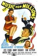 Affiche du film Tendre Symphonie