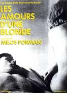 Les amours d'une blonde, le film