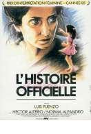 L'histoire officielle, le film