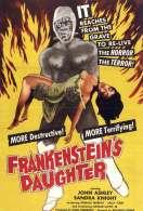 La Fille de Frankenstein, le film