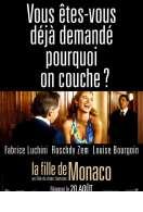 La Fille de Monaco, le film
