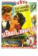 Si Paris l'avait Su, le film